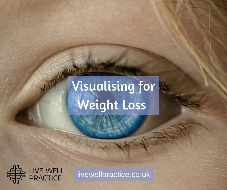 visualising for weight loss